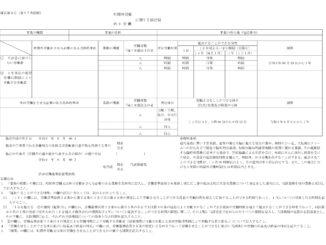 時間外労働及び休日労働に関する協定書のテンプレート書式