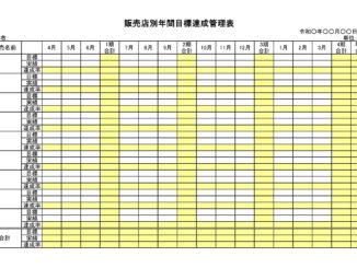 販売店別年間目標達成管理表のテンプレート書式