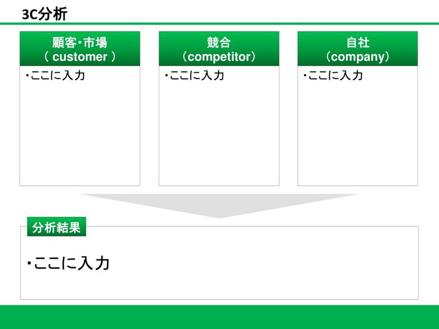 3C分析02
