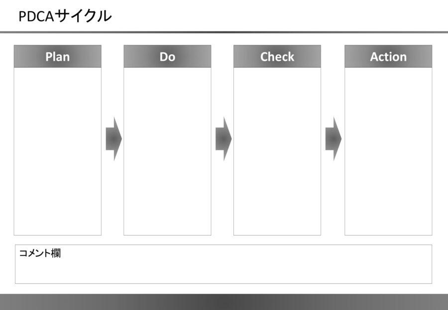 PDCAサイクル16
