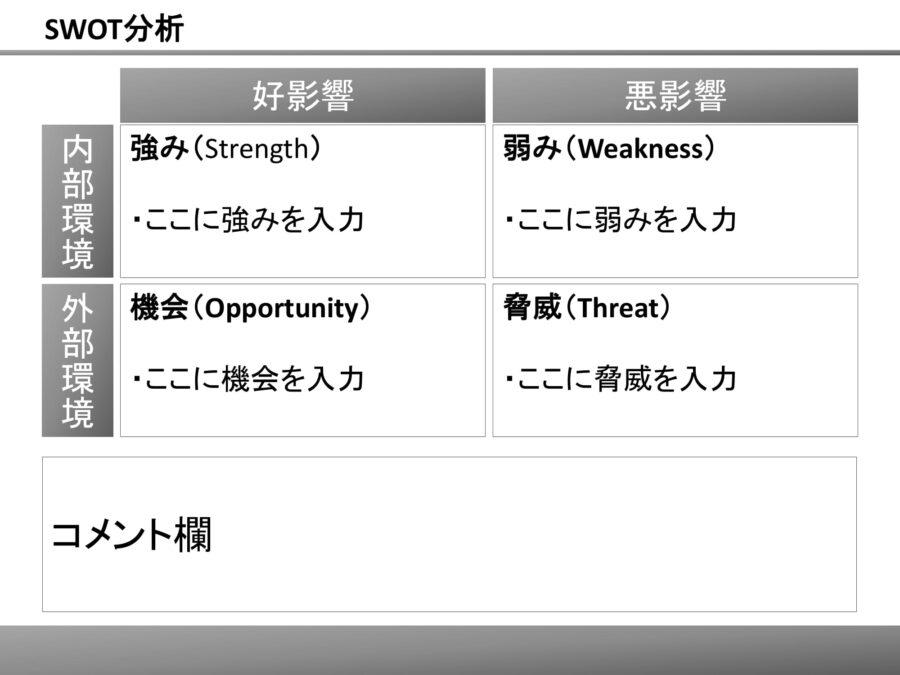 SWOT分析03