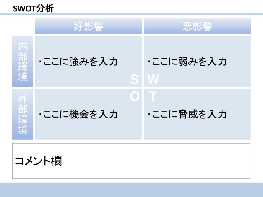 SWOT分析04