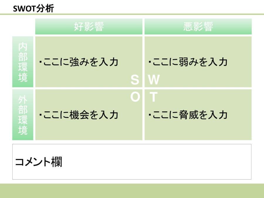 SWOT分析06